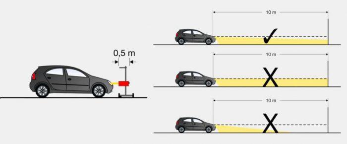 تنظیم ارتفاع چراغهای خودرو